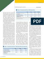 Chasing Dividend Paying ETFs - q2 2013 - Etfi Asia