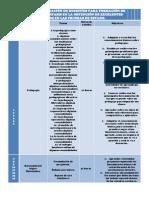 PROGRAMA PARA FORMACIÓN DE DOCENTES