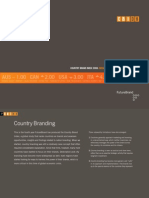 Country Brand Index