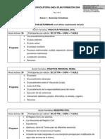 Anexo I - Acciones formativas