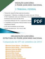 Estrutura do Poder Judiciário - slides para aula