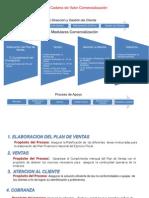 Modelo Cadena de Valor Comercializacion