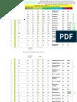 רשימת דגמי המזגנים המעודכנת ליום  21:03:2013 אשר קבלו אישור ממשרד האנרגיה והמים ועומדים בדרישות היעילות האנרגטית
