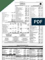 Demonstracoes Financeiras CLARO S a Diario Oficial 11 03 2010