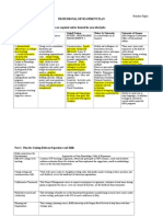PPPM Professional Development Plan