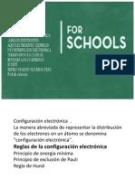 Configuracion Electronica 2