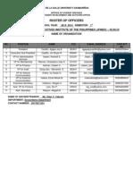 JFINEX-Roster of Officers 13-14