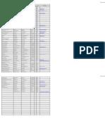 Copy of 2009 Chamber Membership List