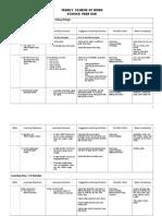 Year One Science Scheme of Work 2007