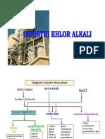 Pabrik Klor Alkali