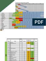 Cronograma de Implementação MTPM