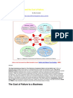 Equipment Failure and the Cost of Failure Sondalini
