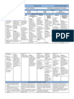 planificación anual Ciencias naturales 2° Año