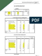 IMR Case Study Data