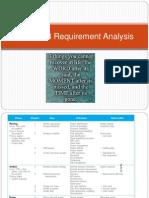 2012 Chap 03 Requirement Analysis