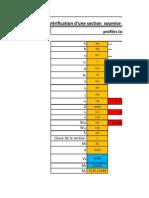 Verification d'Une Section a La Flexion + Effort Tranchant