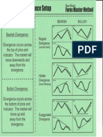 Identifying a Divergence Setup