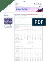BSNL Tariff