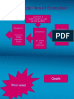 3 Disciplines of Execution Ppt for Kuwait