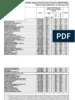 Technical Analysis Signals Summary Sheet 2-24-06 13