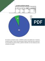 Analisis Helados (1)