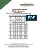 2013 LA Poker Series - Event 21 Structure