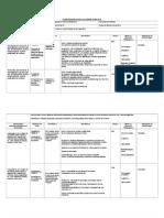 Planificación NATURALEZA CIIENCIAS FISICAS.  JUNIO 2013 mapas y coordenadas.