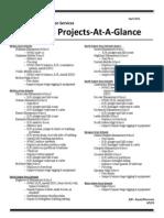 2013 Salem-Keizer Projects List