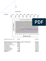 ADMS 2200-Marketing Plan-budget (2)