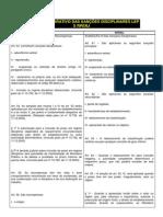 QUADRO COMPARATIVO DAS SANÇÕES DISCIPLINARES LEP X RPERJ
