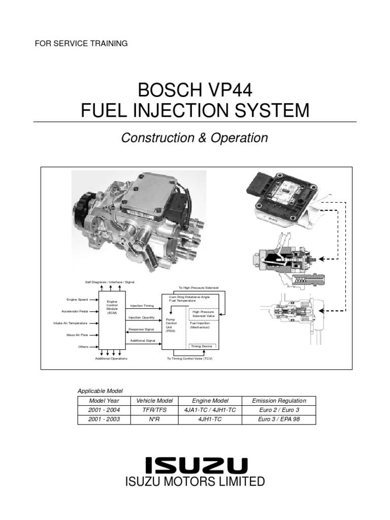 tf bosch vp44 fuel pump ver1 pump fuel injection rh scribd com vp44 injection pump wiring diagram Cummins N14 ECM Wiring Diagram