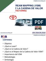 20114054 Mapeo de La Cadena de Valor VSM