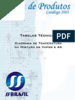 Diagrama Da Temperatura Da Mistura de Vapor e AR (FSBRASIL)