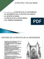 Ideas Politic As