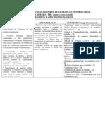 CONTEÚDO PROGRAMATICO DE CURSOS  TECNICOS - AZULEJISTA E PINTOR DE OBRAS- SUDAM