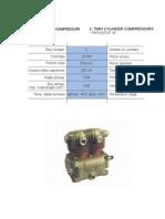 dvocilindricni kompresor