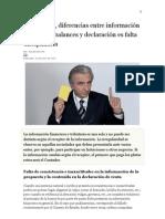 Sanciones a Contadores y Rev Fisc