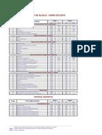 Notas de corte 2012-2013 Madrid