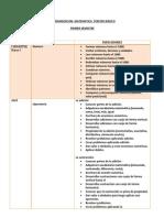 calendarización MATEMATICA Tercero básico