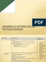 DESARROLLO POLITICAS SOCIALES
