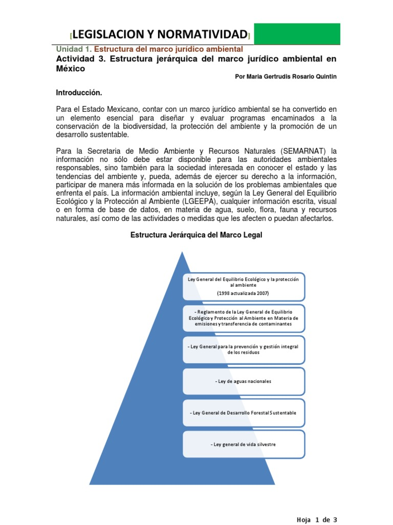 Lyn U1 A3 Mgrq Entorno Natural Ecología