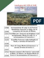 Tabella cronologica Gianluca Palla