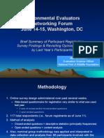 Summary of Forum Registrants