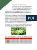 Absorción aproximada de nutrientes por las plantas