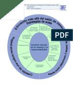 Circulo y Componentes Del 1 Al 9