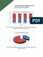Resultados Graficos CONTROL DE REGISTROS.pdf