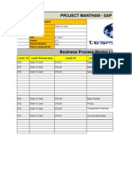 BPML Project Manthan