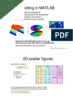 Matlab grafici