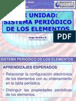 tablaperiodica-110624212232-phpapp02