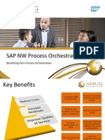 ERP Benefiting From Process Orchestration